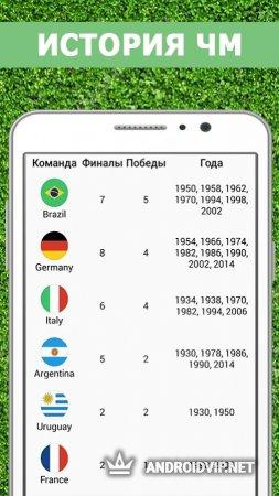 Чемпионат мира по футболу 2018 Россия | Кубок мира
